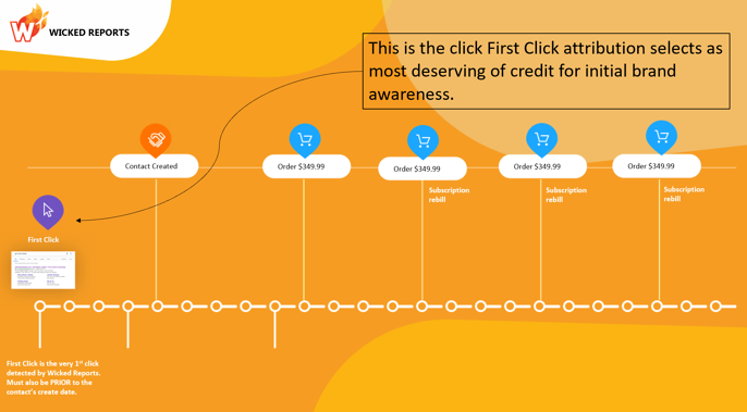 first-click-attribution-click-selected