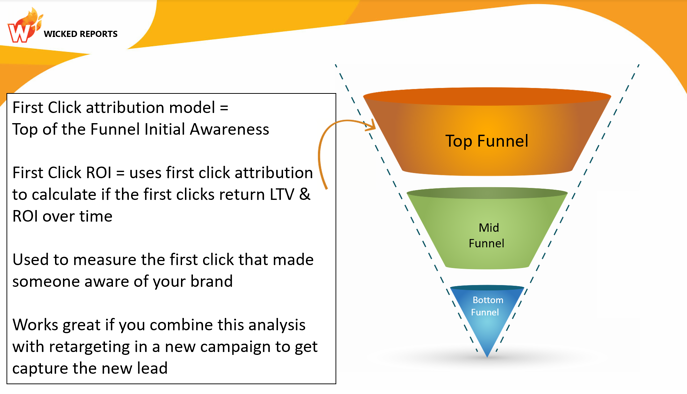 first-click-funnel