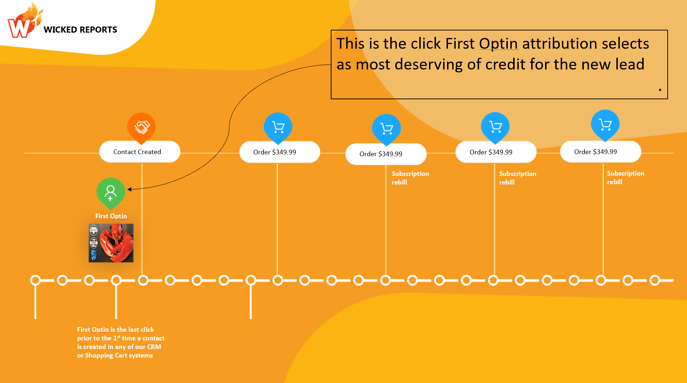 first-optin-attribution-click-selected