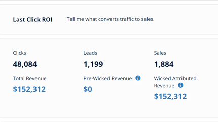 wicked reports How to track SMS text message sales conversions