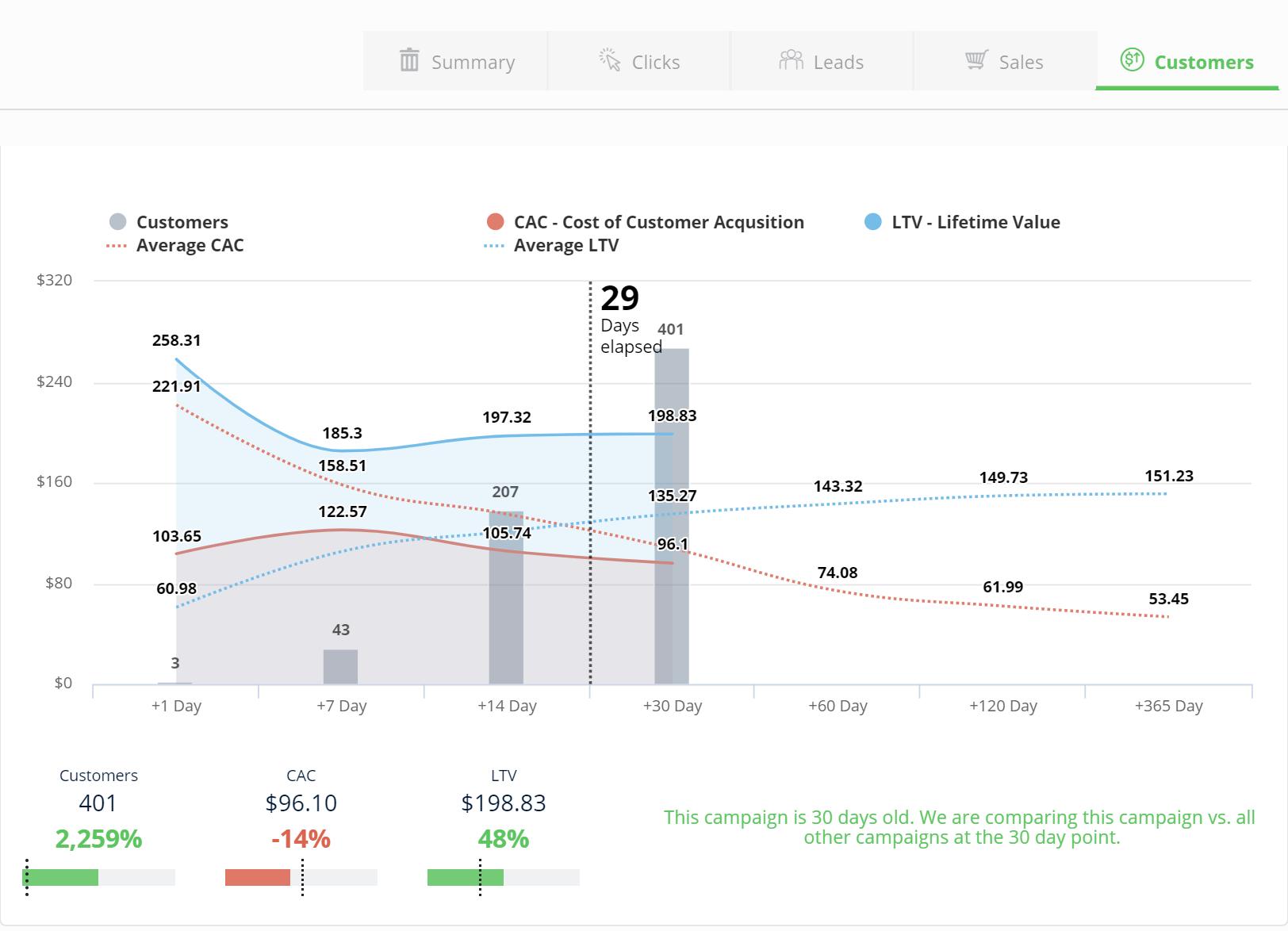 first-click-customer-benchmark